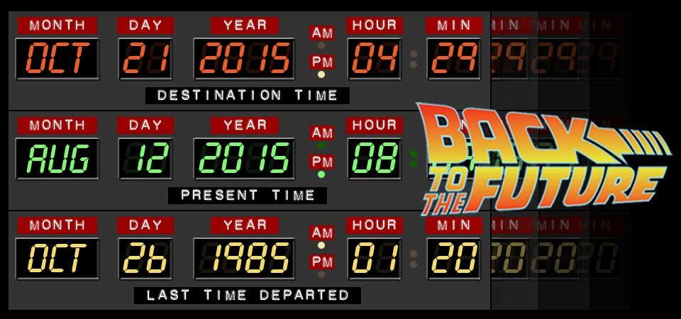 Ritorno al Futuro 30 anni dopo