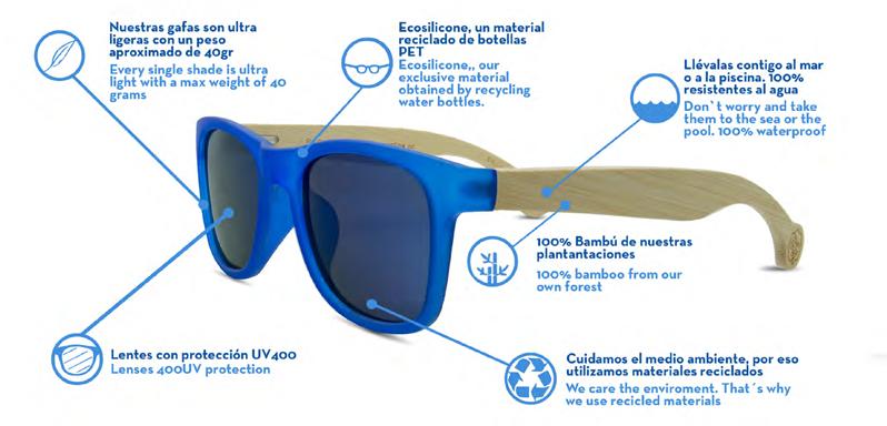 Afbeeldingsresultaat voor parafina eyewear