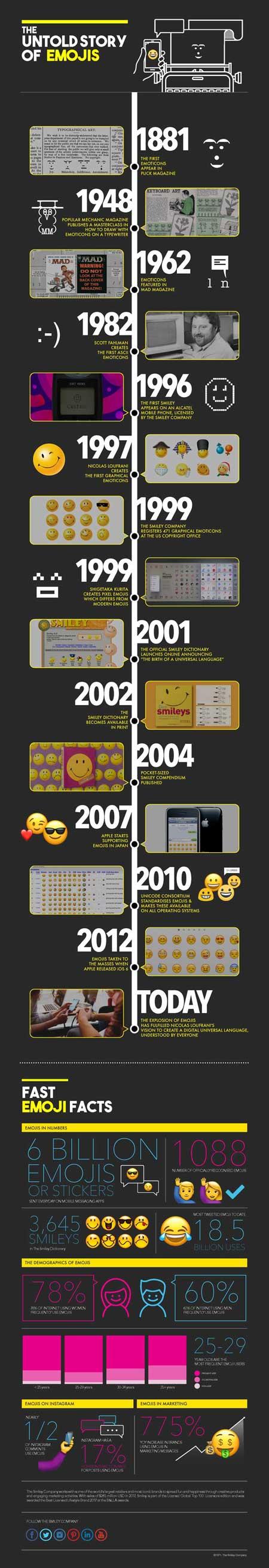 infographic_world_emoji_day
